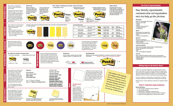 Post-it Brand Communication Checklist