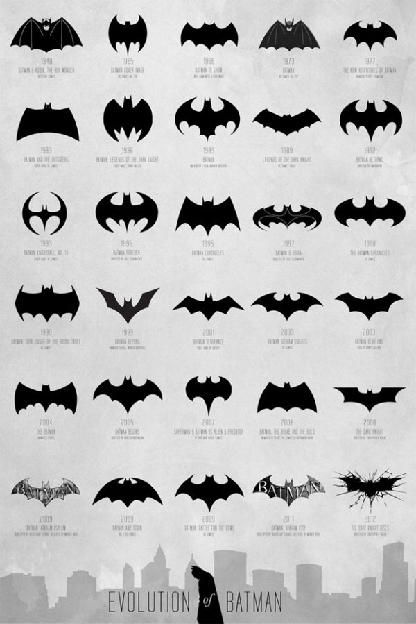 The Evolution of Batman Poster by Cathryn Lavery