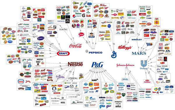 The Illusion of Choice Small